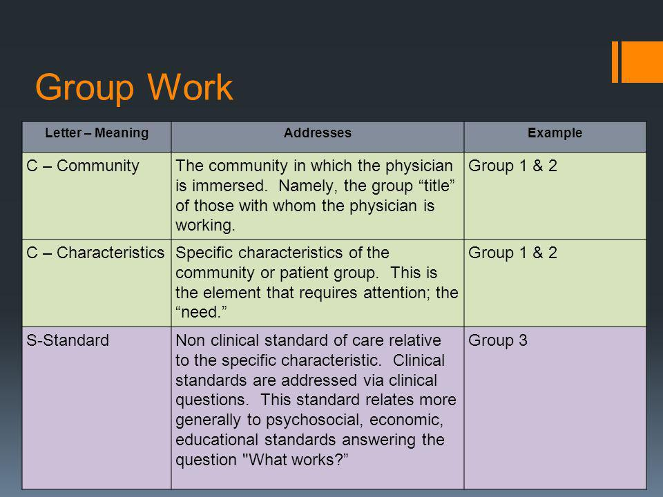 Group Work Letter – MeaningAddressesExample C – CommunityThe community in which the physician is immersed.