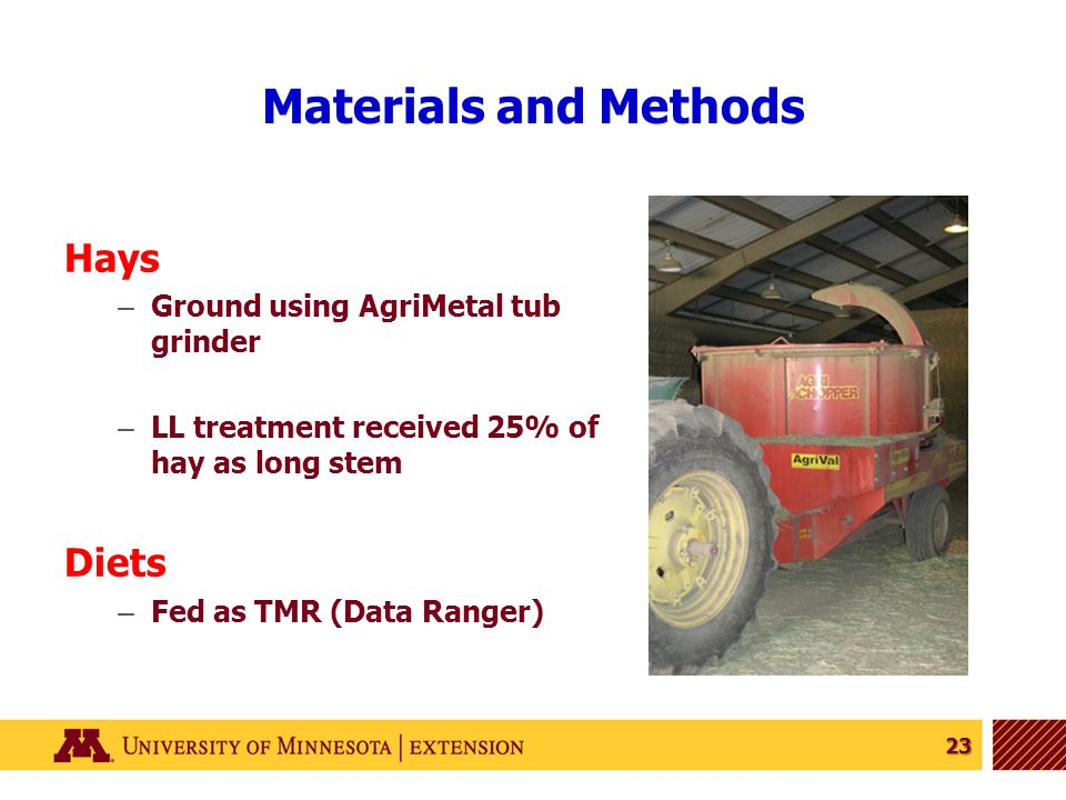 23 Hays – Ground using AgriMetal tub grinder – LL treatment received 25% of hay as long stem Diets – Fed as TMR (Data Ranger) Materials and Methods