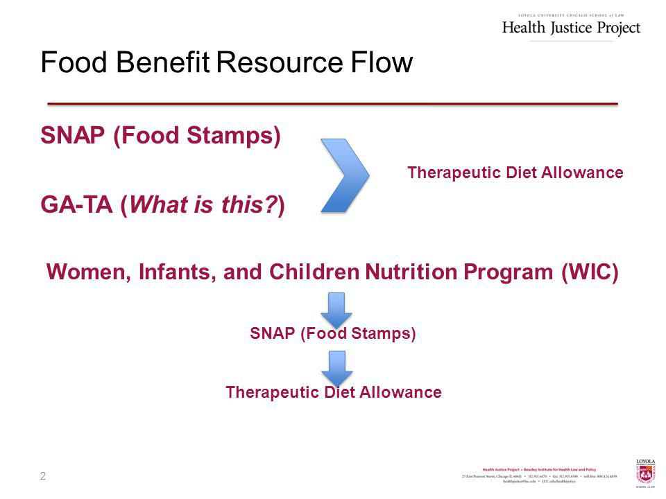 Food Benefit Resource Flow SNAP (Food Stamps) Therapeutic Diet Allowance GA-TA (What is this ) Women, Infants, and Children Nutrition Program (WIC) SNAP (Food Stamps) Therapeutic Diet Allowance 2