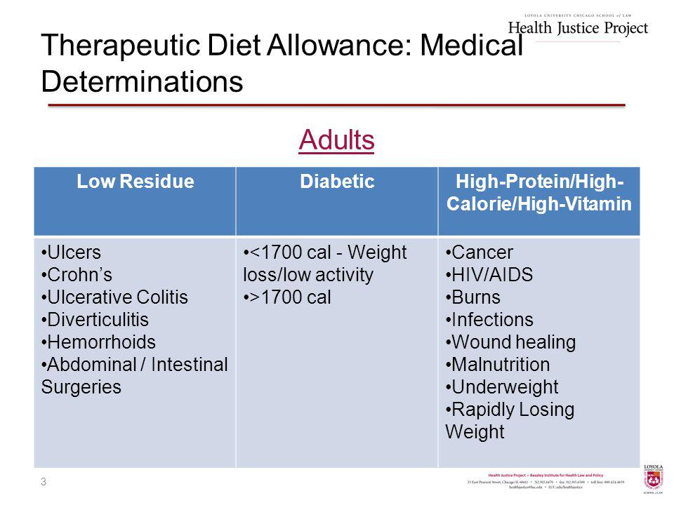 Therapeutic Diet Allowance: Medical Determinations Low ResidueDiabeticHigh-Protein/High- Calorie/High-Vitamin Ulcers Crohns Ulcerative Colitis Diverticulitis Hemorrhoids Abdominal / Intestinal Surgeries <1700 cal - Weight loss/low activity >1700 cal Cancer HIV/AIDS Burns Infections Wound healing Malnutrition Underweight Rapidly Losing Weight 3 Adults