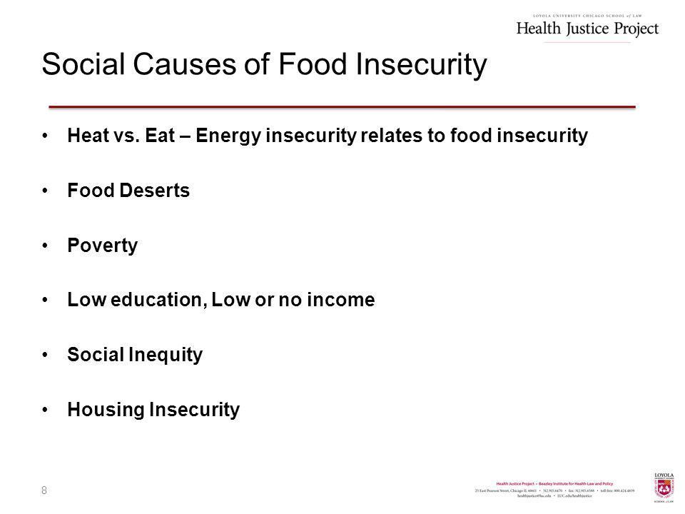 Social Causes of Food Insecurity Heat vs.