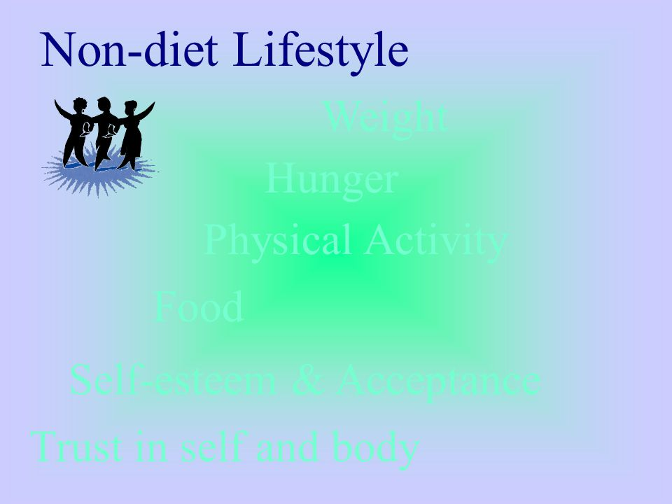 Weight Non-diet Lifestyle Hunger Physical Activity Food Self-esteem & Acceptance Trust in self and body