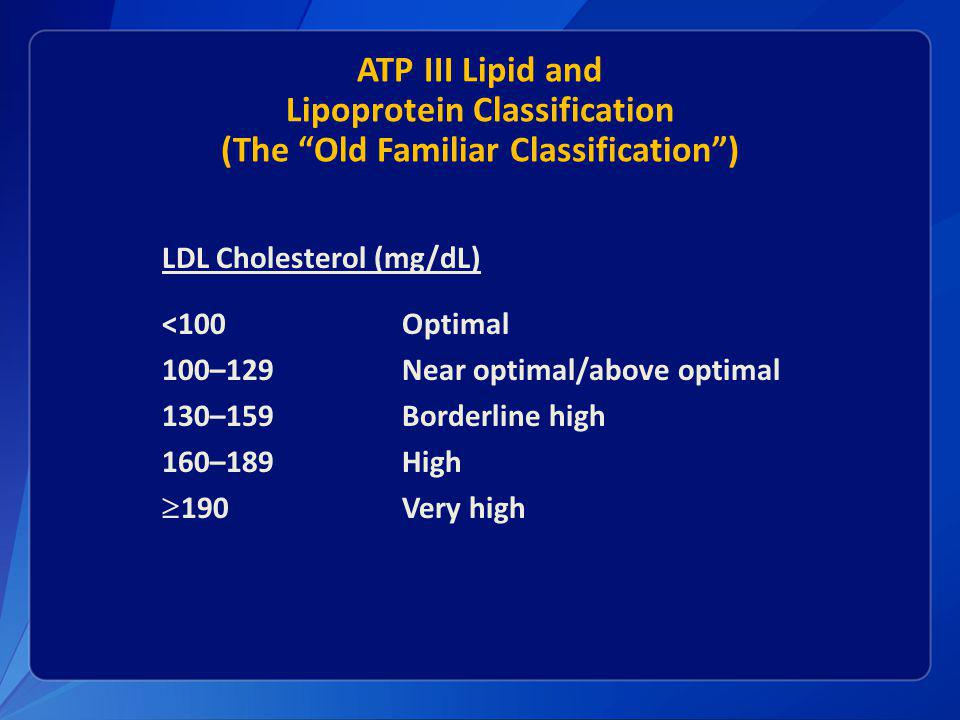 ATP III Lipid and Lipoprotein Classification (The Old Familiar Classification) LDL Cholesterol (mg/dL) <100Optimal 100–129Near optimal/above optimal 130–159Borderline high 160–189High 190Very high