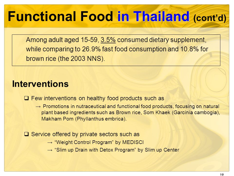 10 in Thailand Functional Food in Thailand (contd) Interventions Few interventions on healthy food products such as Promotions in nutraceutical and functional food products, focusing on natural plant based ingredients such as Brown rice, Som Khaek (Garcinia cambogia), Makham Pom (Phyllanthus embrica).