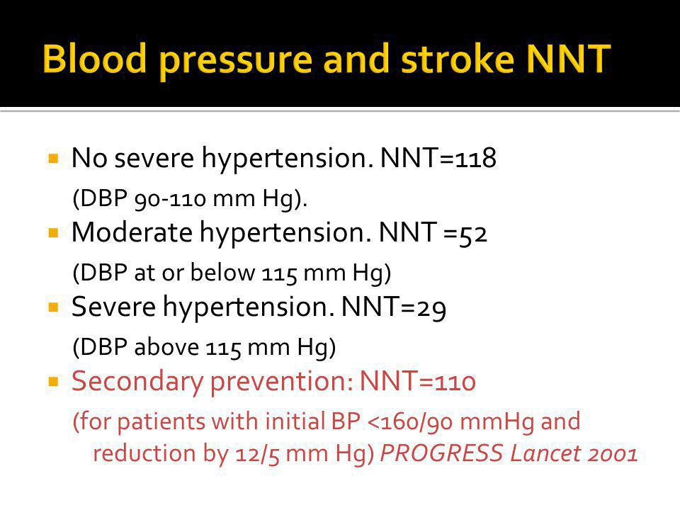 No severe hypertension. NNT=118 (DBP 90-110 mm Hg).