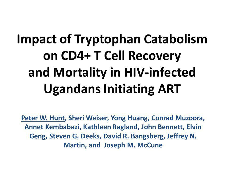 Impact of Tryptophan Catabolism on CD4+ T Cell Recovery and Mortality in HIV-infected Ugandans Initiating ART Peter W.