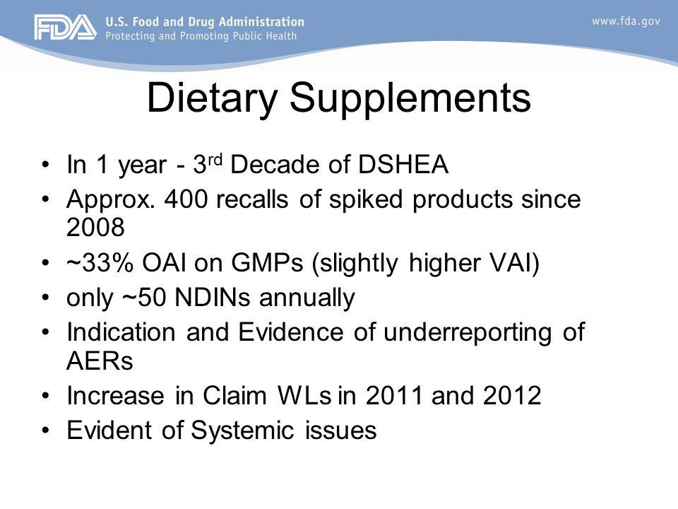 Dietary Supplements In 1 year - 3 rd Decade of DSHEA Approx.