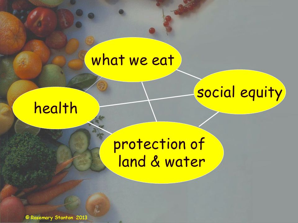 © Rosemary Stanton 2013 what we eat social equity health protection of land & water
