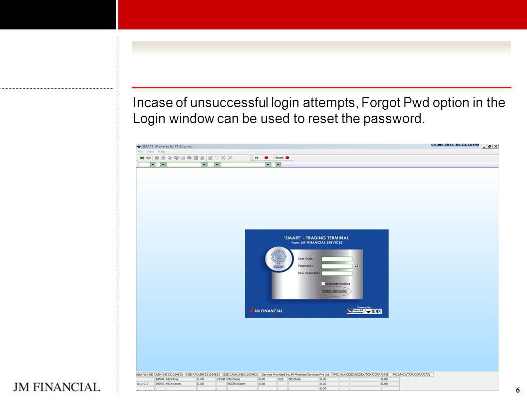 6666 Incase of unsuccessful login attempts, Forgot Pwd option in the Login window can be used to reset the password.