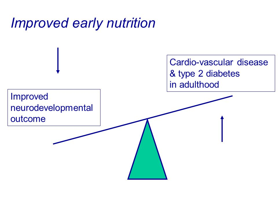 Improved early nutrition Improved neurodevelopmental outcome Cardio-vascular disease & type 2 diabetes in adulthood