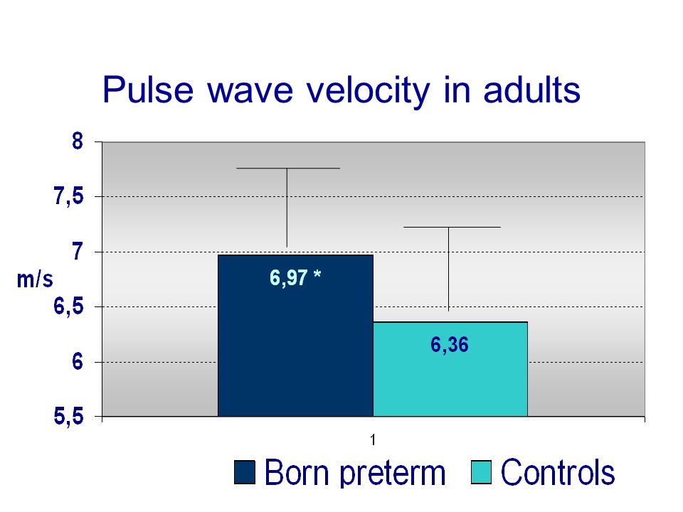 Pulse wave velocity in adults