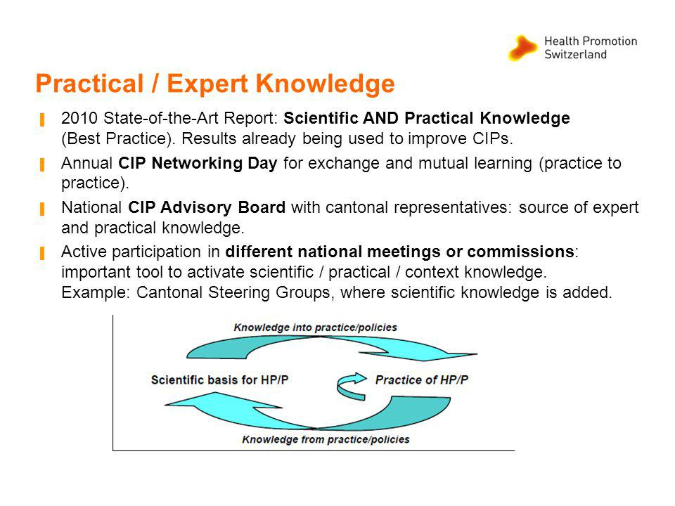 Practical / Expert Knowledge 2010 State-of-the-Art Report: Scientific AND Practical Knowledge (Best Practice).
