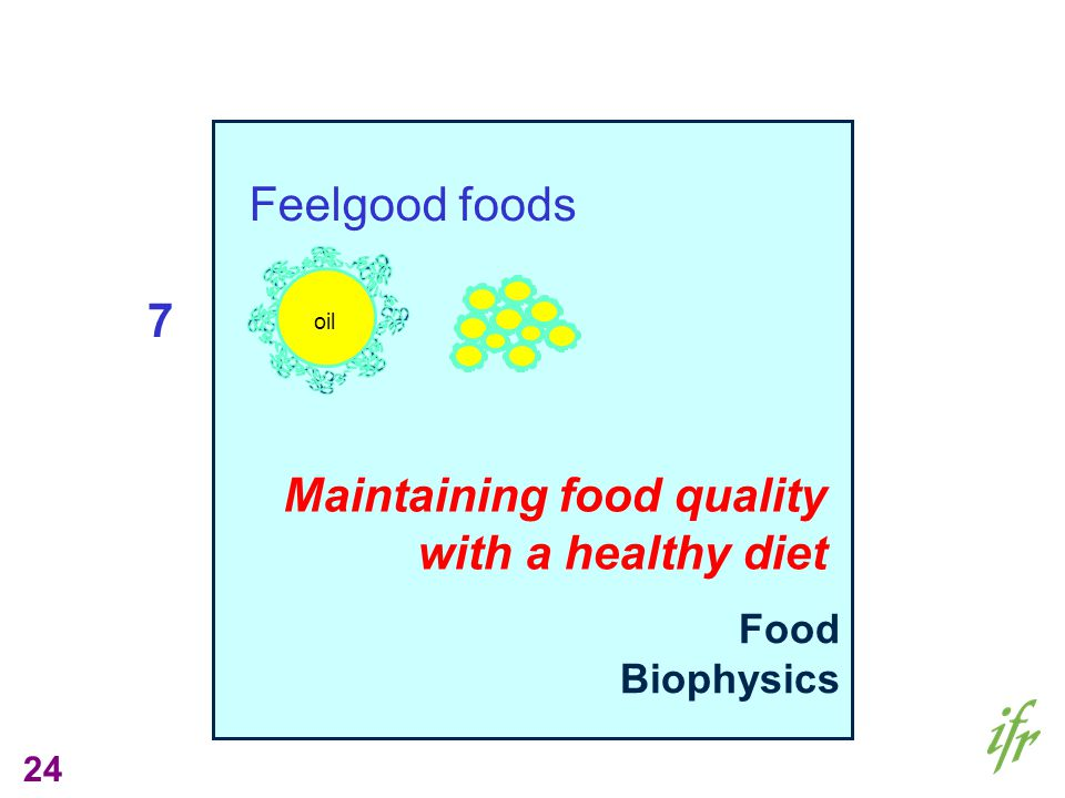 24 Gut Biology Nutrition, Diet & Health Molecular Microbiology Food Biophysics Maintaining food quality with a healthy diet Feelgood foods oil 7