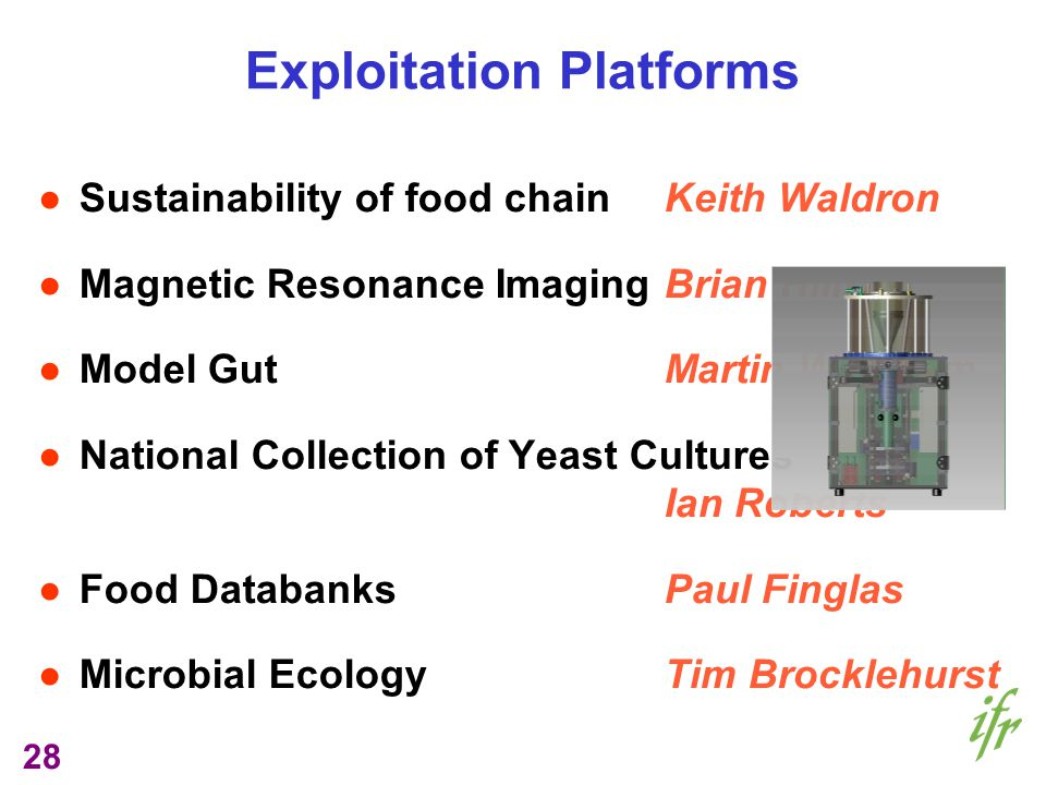 28 Exploitation Platforms Sustainability of food chainKeith Waldron Magnetic Resonance ImagingBrian Hills Model GutMartin Wickham National Collection of Yeast Cultures Ian Roberts Food DatabanksPaul Finglas Microbial EcologyTim Brocklehurst