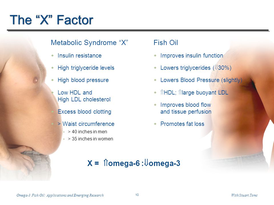 Temp-A.ppt 6/8/2014 10 10 Omega-3 Fish Oil: Applications and Emerging ResearchWith Stuart Tomc The X Factor Metabolic Syndrome X Insulin resistance High triglyceride levels High blood pressure Low HDL and High LDL cholesterol Excess blood clotting > Waist circumference > 40 inches in men > 35 inches in women Fish Oil Improves insulin function Lowers triglycerides ( 30%) Lowers Blood Pressure (slightly) HDL; large buoyant LDL Improves blood flow and tissue perfusion Promotes fat loss X = omega-6 : omega-3