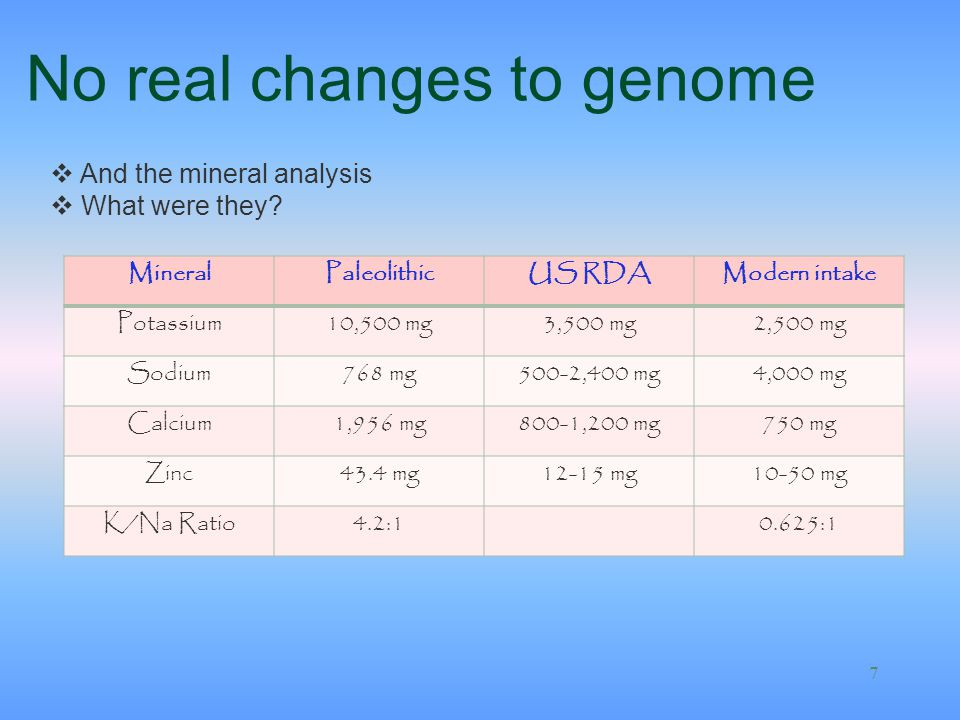 7 No real changes to genome And the mineral analysis What were they.