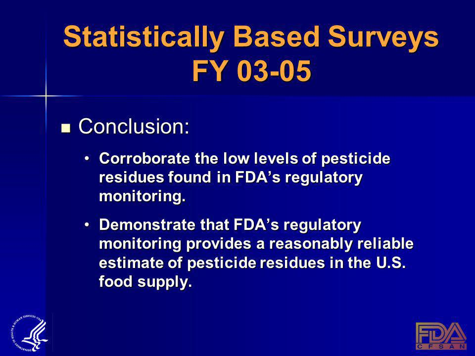 Statistically Based Surveys FY 03-05 Conclusion: Conclusion: Corroborate the low levels of pesticide residues found in FDAs regulatory monitoring.Corroborate the low levels of pesticide residues found in FDAs regulatory monitoring.