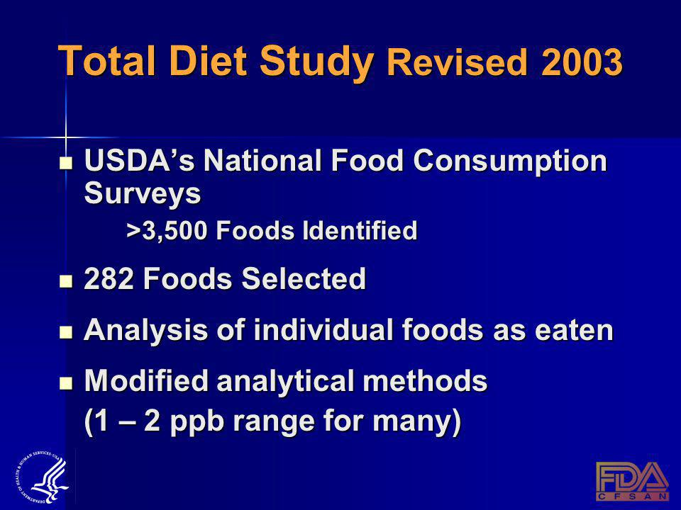 Total Diet Study Revised 2003 USDAs National Food Consumption Surveys USDAs National Food Consumption Surveys >3,500 Foods Identified 282 Foods Selected 282 Foods Selected Analysis of individual foods as eaten Analysis of individual foods as eaten Modified analytical methods Modified analytical methods (1 – 2 ppb range for many)