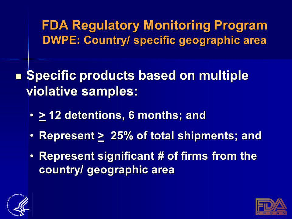 FDA Regulatory Monitoring Program DWPE: Country/ specific geographic area Specific products based on multiple violative samples: Specific products based on multiple violative samples: > 12 detentions, 6 months; and> 12 detentions, 6 months; and Represent > 25% of total shipments; andRepresent > 25% of total shipments; and Represent significant # of firms from the country/ geographic areaRepresent significant # of firms from the country/ geographic area