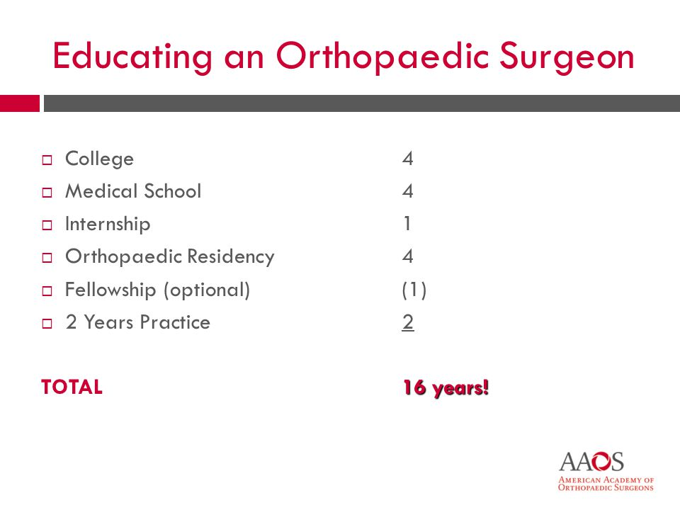 Educating an Orthopaedic Surgeon College Medical School Internship Orthopaedic Residency Fellowship (optional) 2 Years Practice TOTAL 4 1 4 (1) 2 16 years!