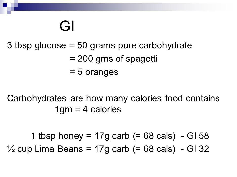 GI 3 tbsp glucose = 50 grams pure carbohydrate = 200 gms of spagetti = 5 oranges Carbohydrates are how many calories food contains 1gm = 4 calories 1 tbsp honey = 17g carb (= 68 cals) - GI 58 ½ cup Lima Beans = 17g carb (= 68 cals) - GI 32