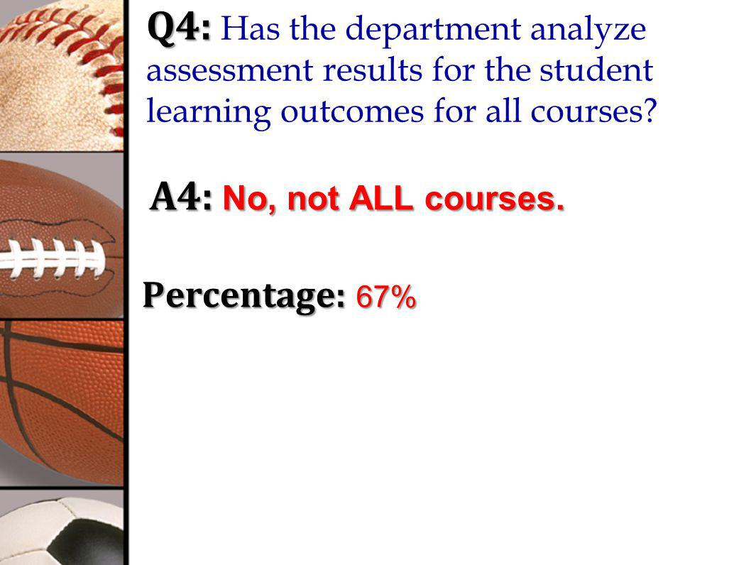 Q4: Q4: Has the department analyze assessment results for the student learning outcomes for all courses.