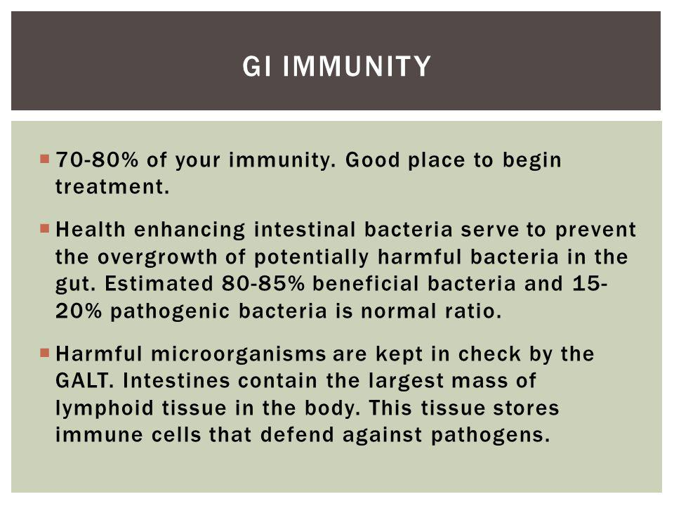70-80% of your immunity. Good place to begin treatment.