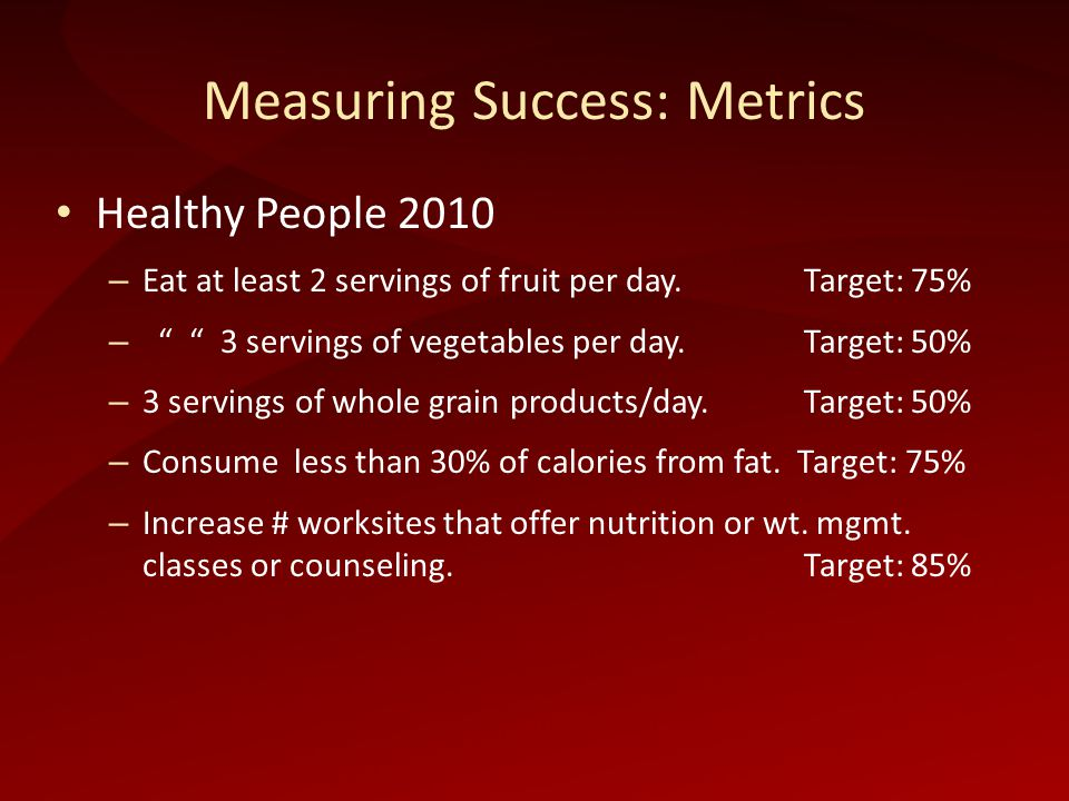 Measuring Success: Metrics Healthy People 2010 – Eat at least 2 servings of fruit per day.