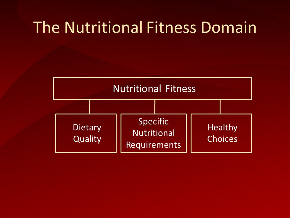 The Nutritional Fitness Domain Nutritional Fitness Dietary Quality Specific Nutritional Requirements Healthy Choices
