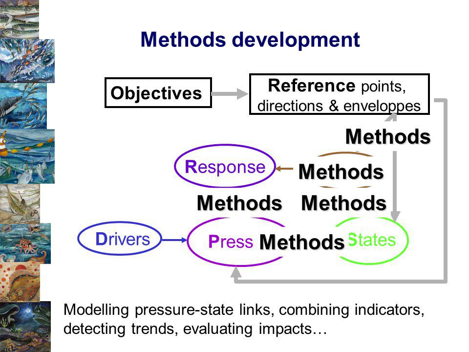 Methods development Objectives Response Pressures Drivers Impacts States Reference points, directions & enveloppes Methods Methods Methods Methods Methods Modelling pressure-state links, combining indicators, detecting trends, evaluating impacts…