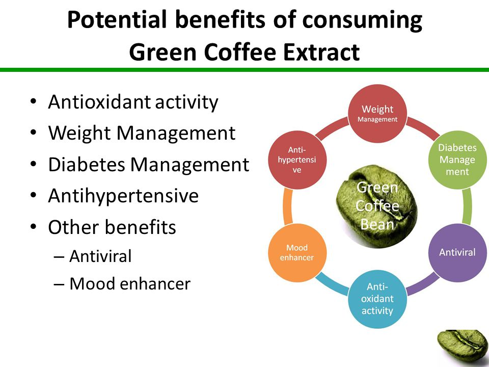 Potential benefits of consuming Green Coffee Extract Antioxidant activity Weight Management Diabetes Management Antihypertensive Other benefits – Antiviral – Mood enhancer