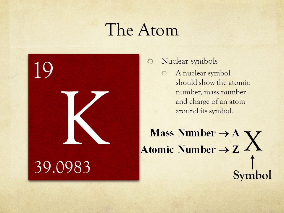 The Atom Nuclear symbols A nuclear symbol should show the atomic number, mass number and charge of an atom around its symbol.