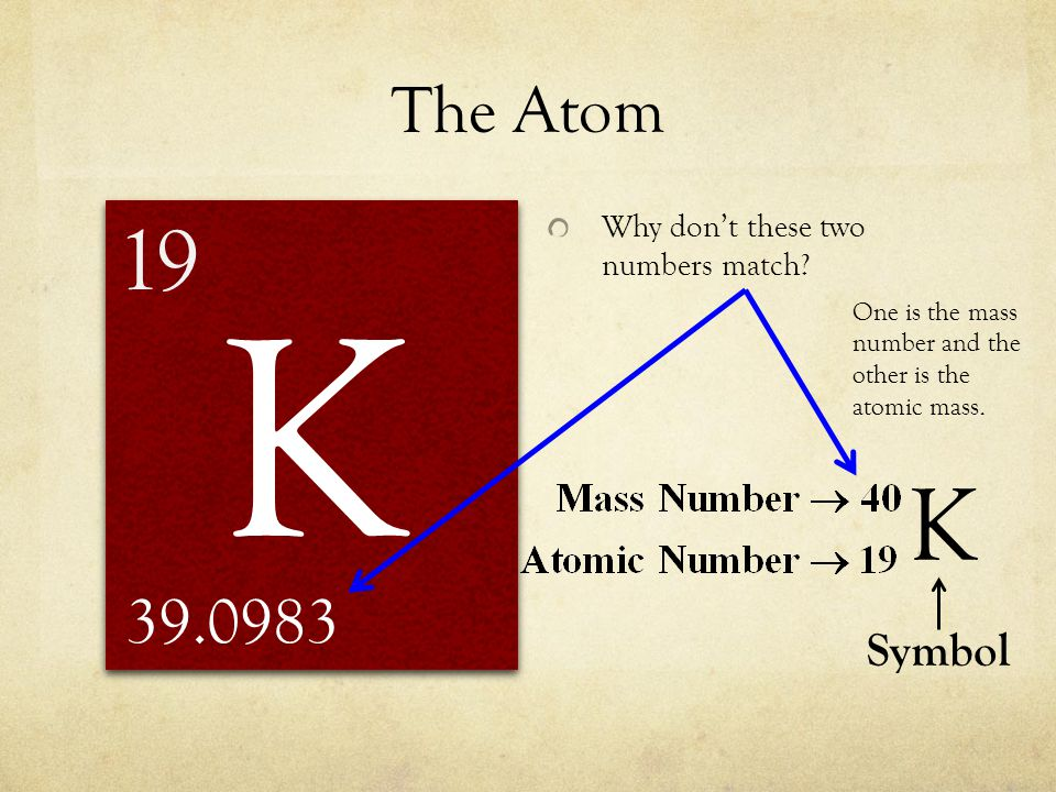 The Atom Why dont these two numbers match.