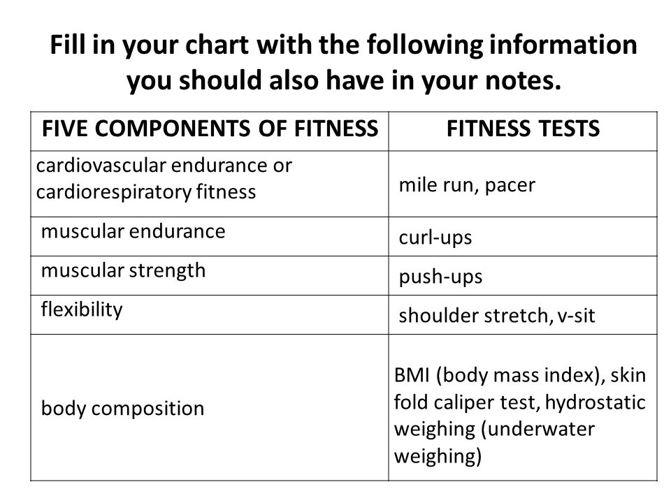FIVE COMPONENTS OF FITNESSFITNESS TESTS cardiovascular endurance or cardiorespiratory fitness mile run, pacer muscular endurance curl-ups muscular strength push-ups flexibility shoulder stretch, v-sit body composition BMI (body mass index), skin fold caliper test, hydrostatic weighing (underwater weighing) Fill in your chart with the following information you should also have in your notes.
