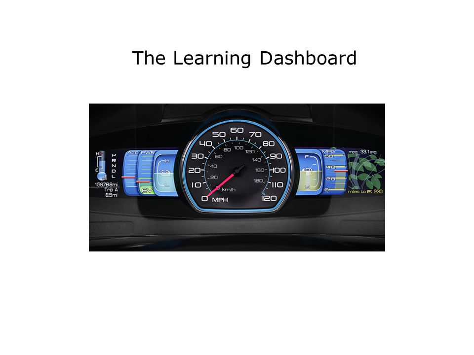 The Learning Dashboard