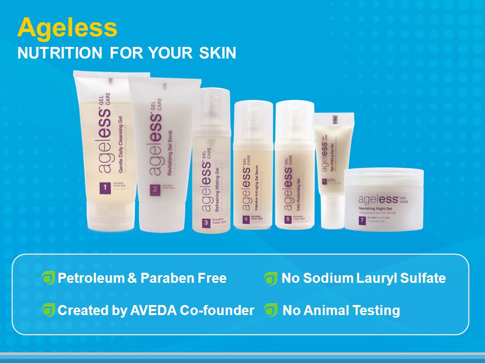 Petroleum & Paraben Free No Sodium Lauryl Sulfate Created by AVEDA Co-founder No Animal Testing NUTRITION FOR YOUR SKIN Ageless