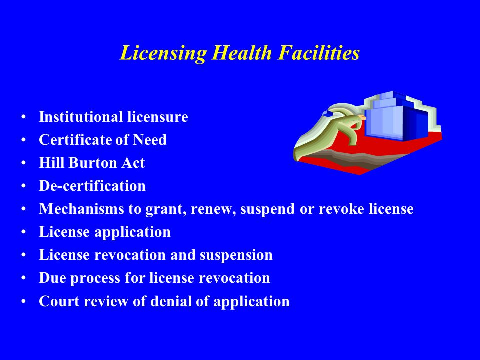 Institutional licensure Certificate of Need Hill Burton Act De-certification Mechanisms to grant, renew, suspend or revoke license License application License revocation and suspension Due process for license revocation Court review of denial of application Licensing Health Facilities
