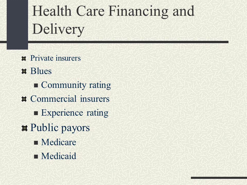 Health Care Financing and Delivery Employers Pay premiums (subsidize premiums) to indemnity insurers Self-insured Erisa