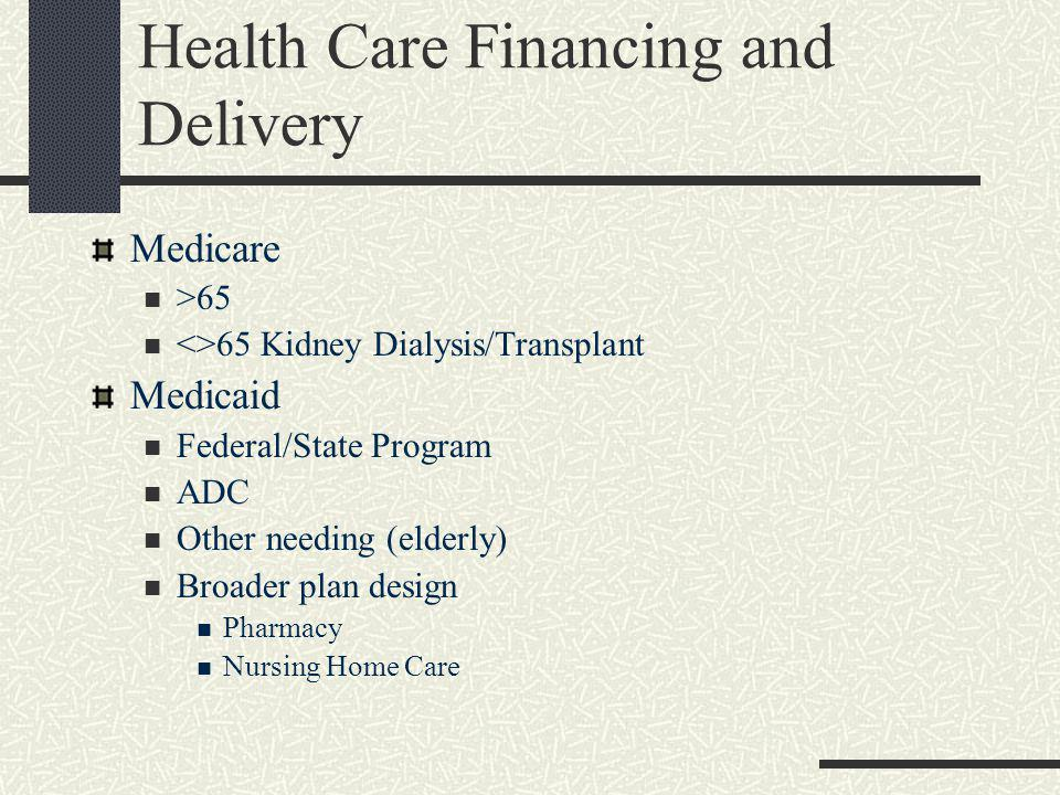 Health Care Financing and Delivery Fee for service Reimbursement for whatever is ordered Managed Care (HMO, PPO, HPO) Capitation or other financial incentives Gate keeping Prospective utilization review