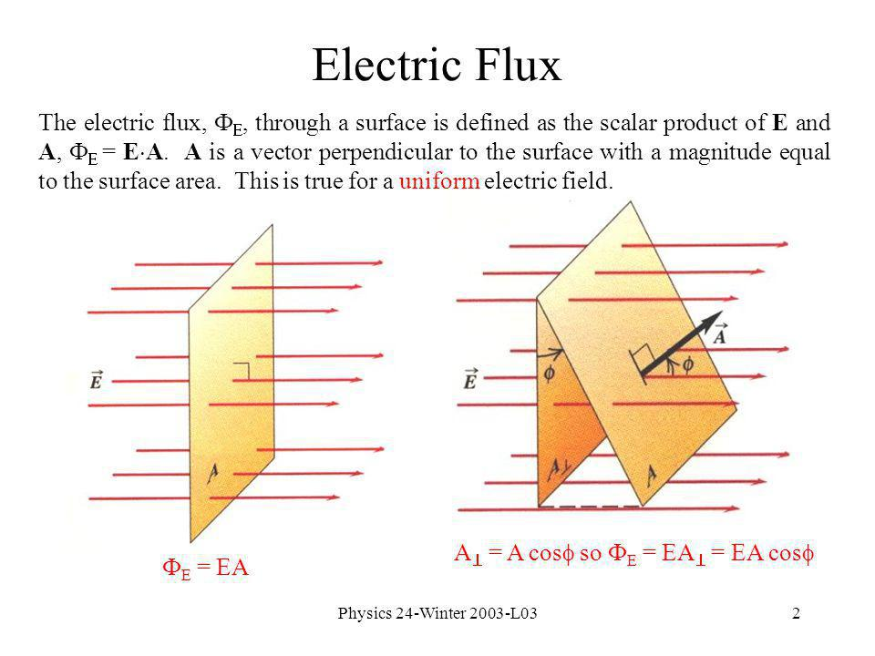 Physics 24-Winter 2003-L032 Electric Flux The electric flux,, through a surface is defined as the scalar product of E and A, = E A.