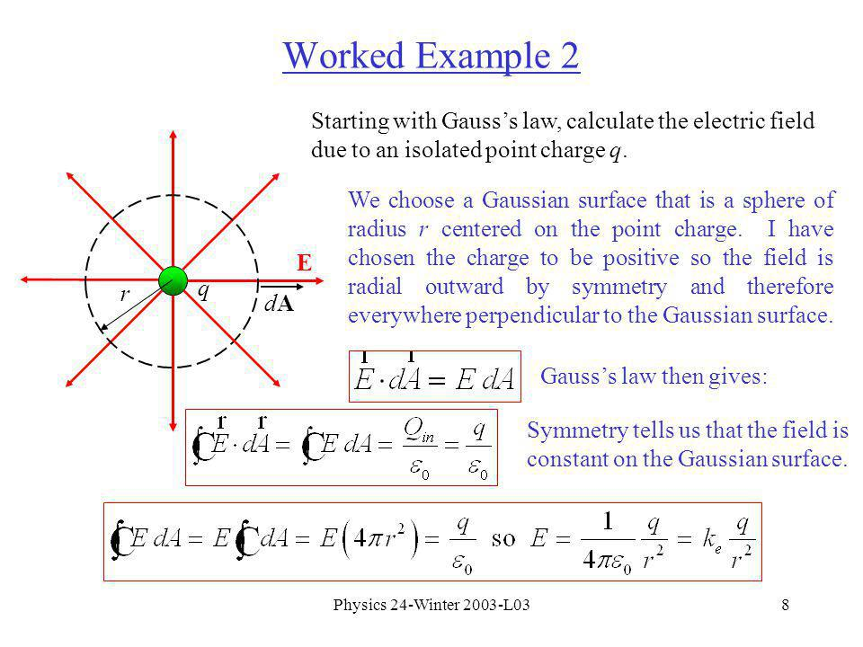 Physics 24-Winter 2003-L038 Worked Example 2 Starting with Gausss law, calculate the electric field due to an isolated point charge q.