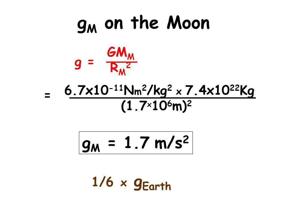 g M on the Moon g = GM M R M 2 6.7x10 -11 N m 2 /kg 2 x 7.4x10 22 Kg (1.7 x 10 6 m) 2 = g M = 1.7 m/s 2 1/6 x g Earth