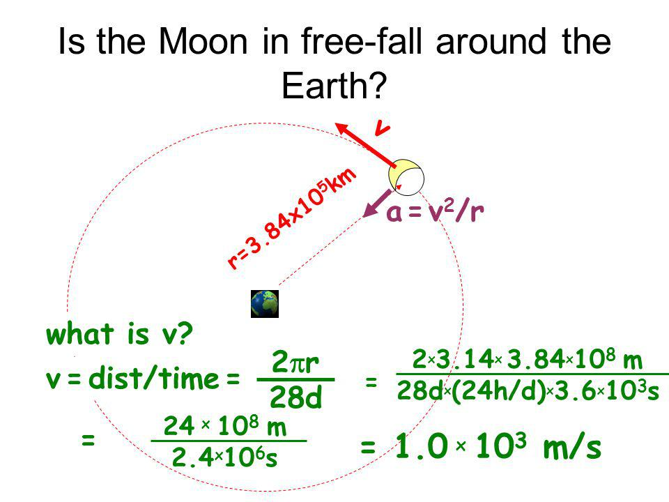 Is the Moon in free-fall around the Earth. r=3.84x10 5 km v a = v 2 /r what is v.