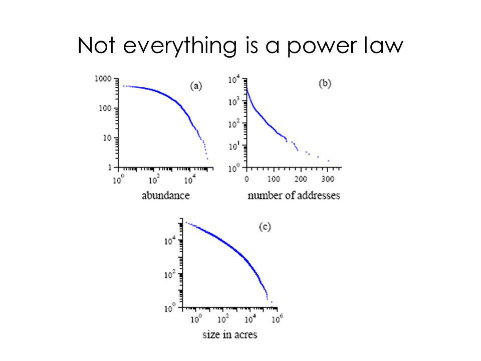 Not everything is a power law