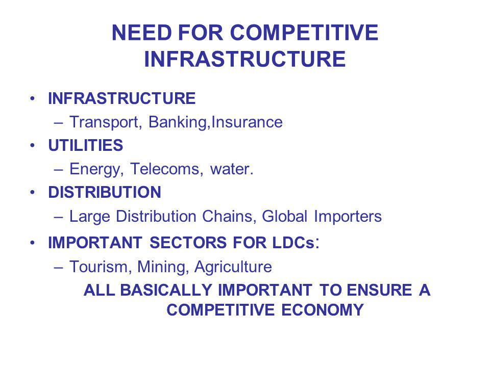 NEED FOR COMPETITIVE INFRASTRUCTURE INFRASTRUCTURE –Transport, Banking,Insurance UTILITIES –Energy, Telecoms, water.
