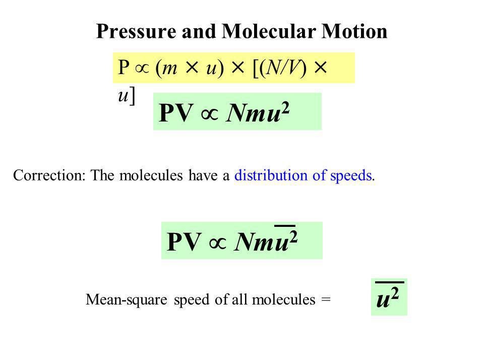 P (m × u) × [(N/V) × u] PV Nmu 2 Correction: The molecules have a distribution of speeds.