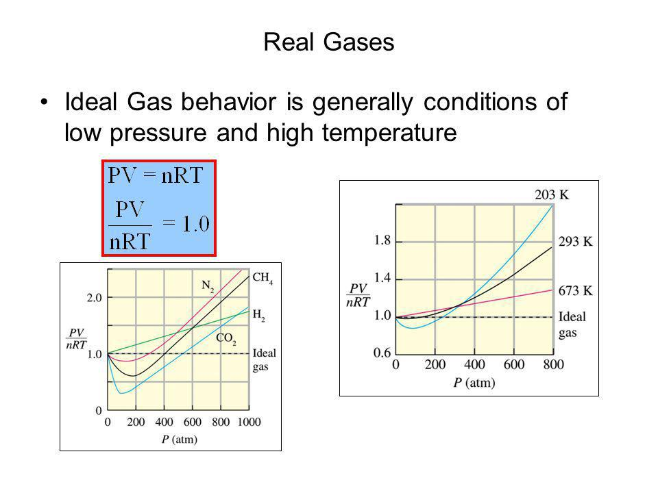 Real Gases Ideal Gas behavior is generally conditions of low pressure and high temperature