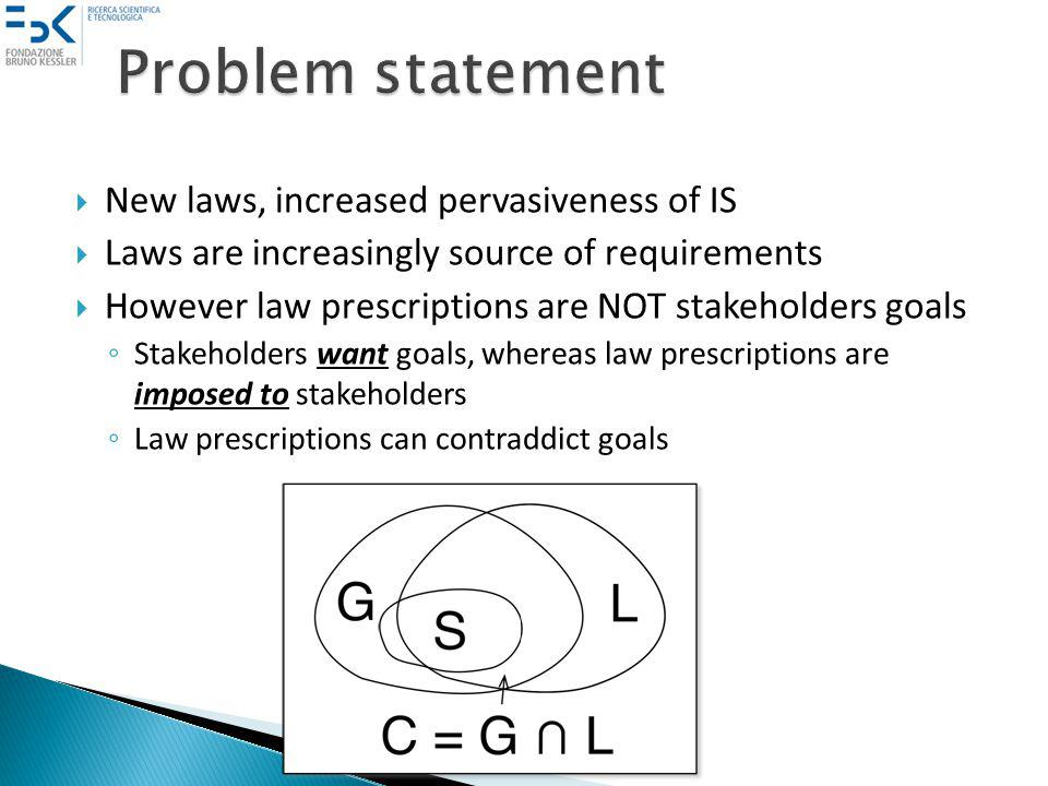 New laws, increased pervasiveness of IS Laws are increasingly source of requirements However law prescriptions are NOT stakeholders goals Stakeholders want goals, whereas law prescriptions are imposed to stakeholders Law prescriptions can contraddict goals