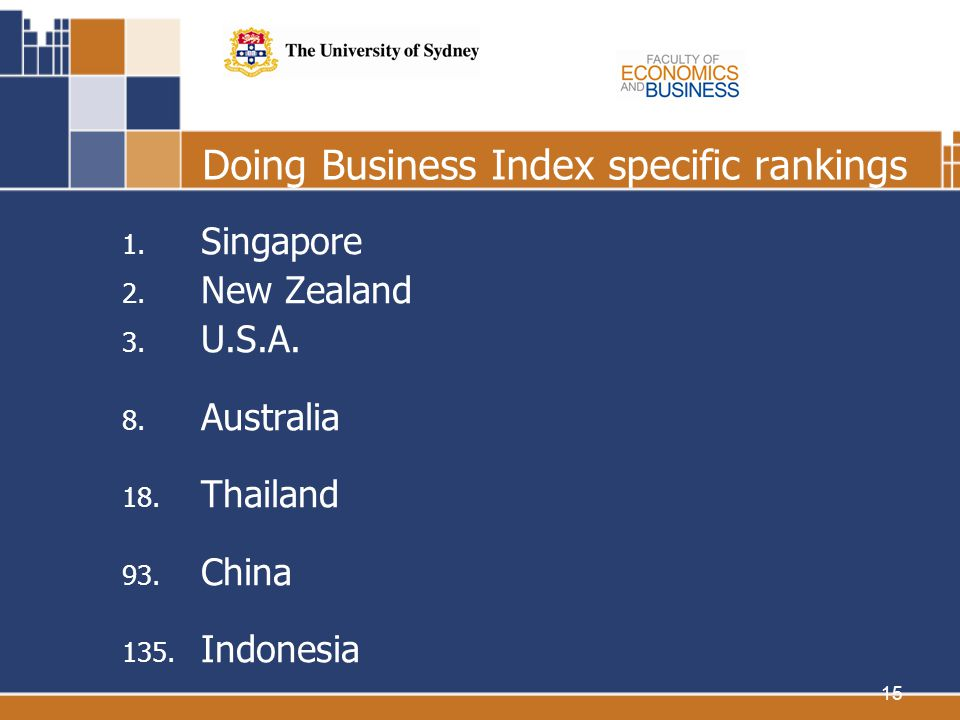 15 Doing Business Index specific rankings 1. Singapore 2.