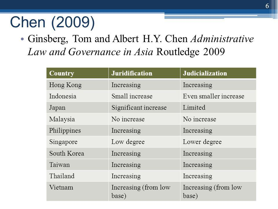 Chen (2009) Ginsberg, Tom and Albert H.Y.